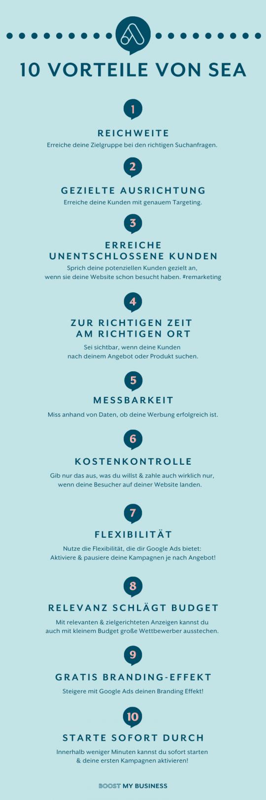 10 Vorteile von SEA und Google Ads - Infografik