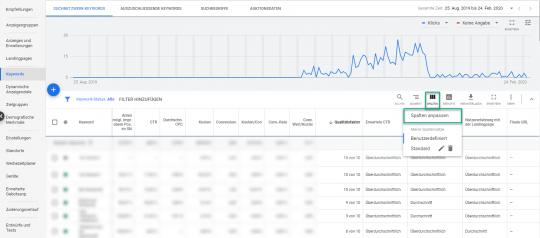 Google Ads Spalten auf Keywordebene anpassen